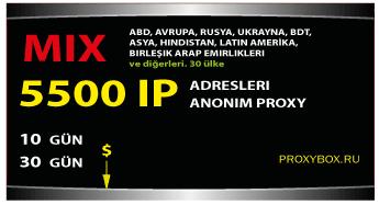 MIX 5500 IP