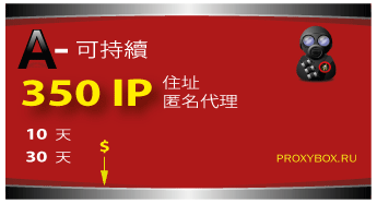 350个IP代理地址